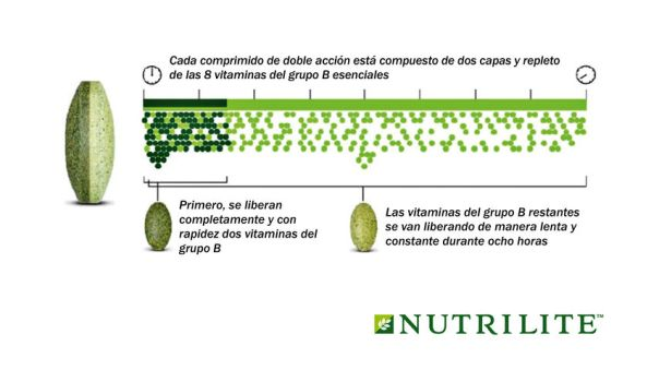 vitamina b plus nutrilite